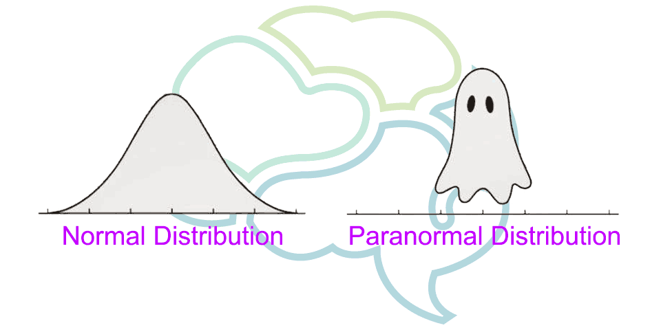 normal paranormal distribution